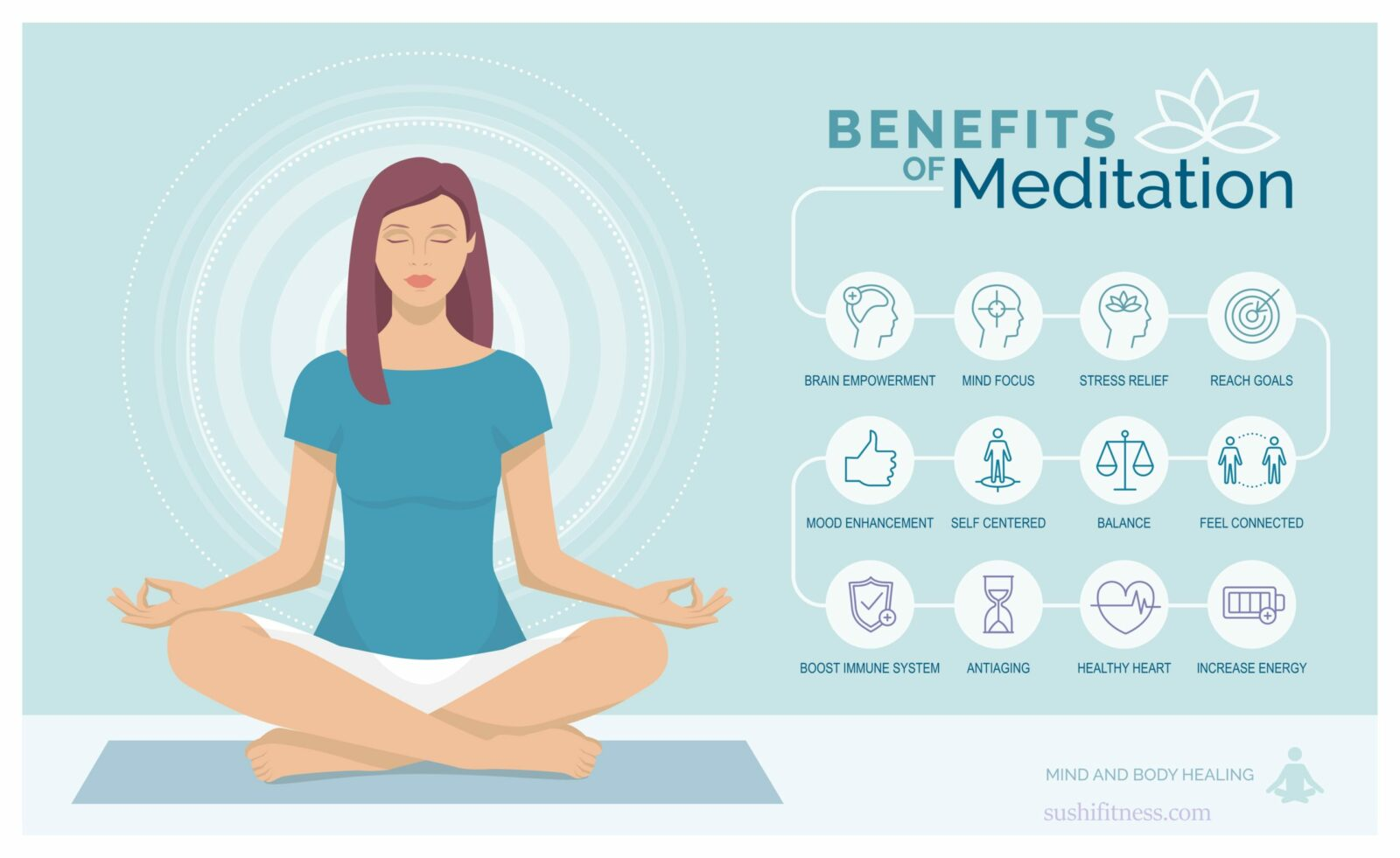 Read more about the article The Mental And Health Benefits Of Meditation